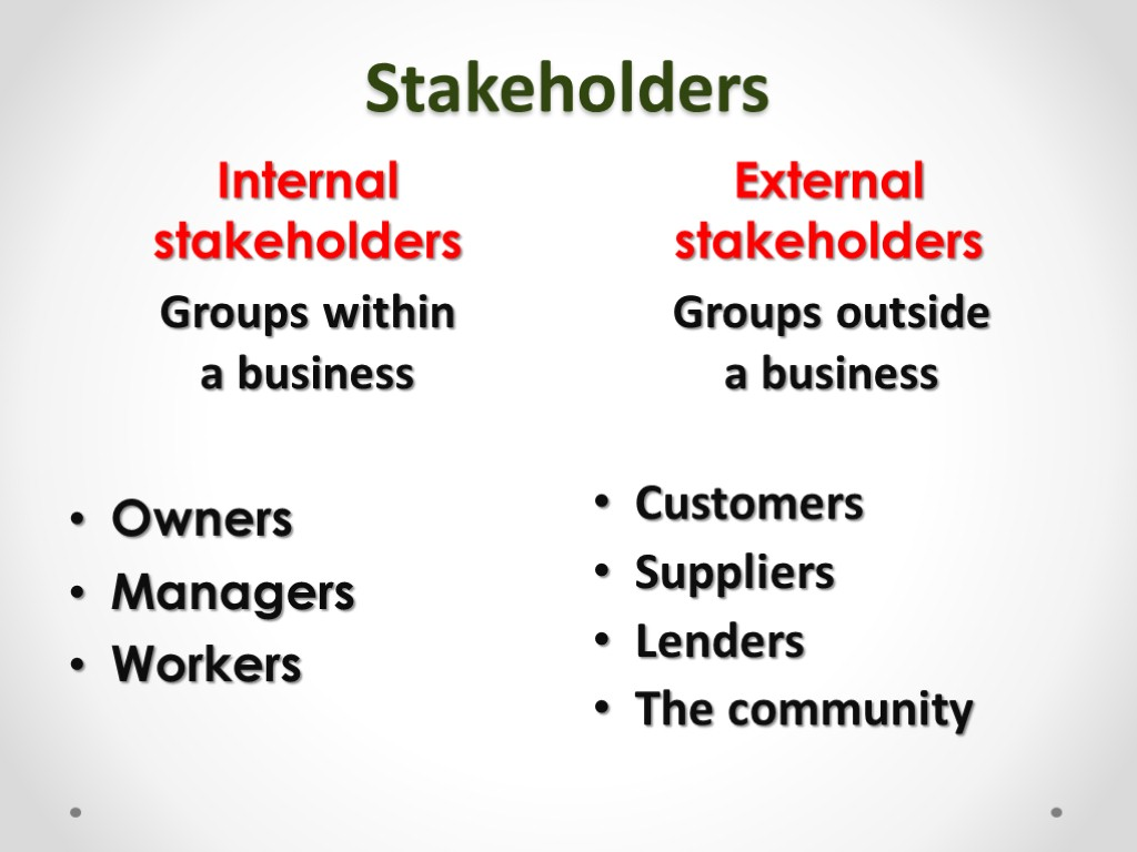 Stakeholders Internal stakeholders External stakeholders Groups within a business Owners Managers Workers Groups outside