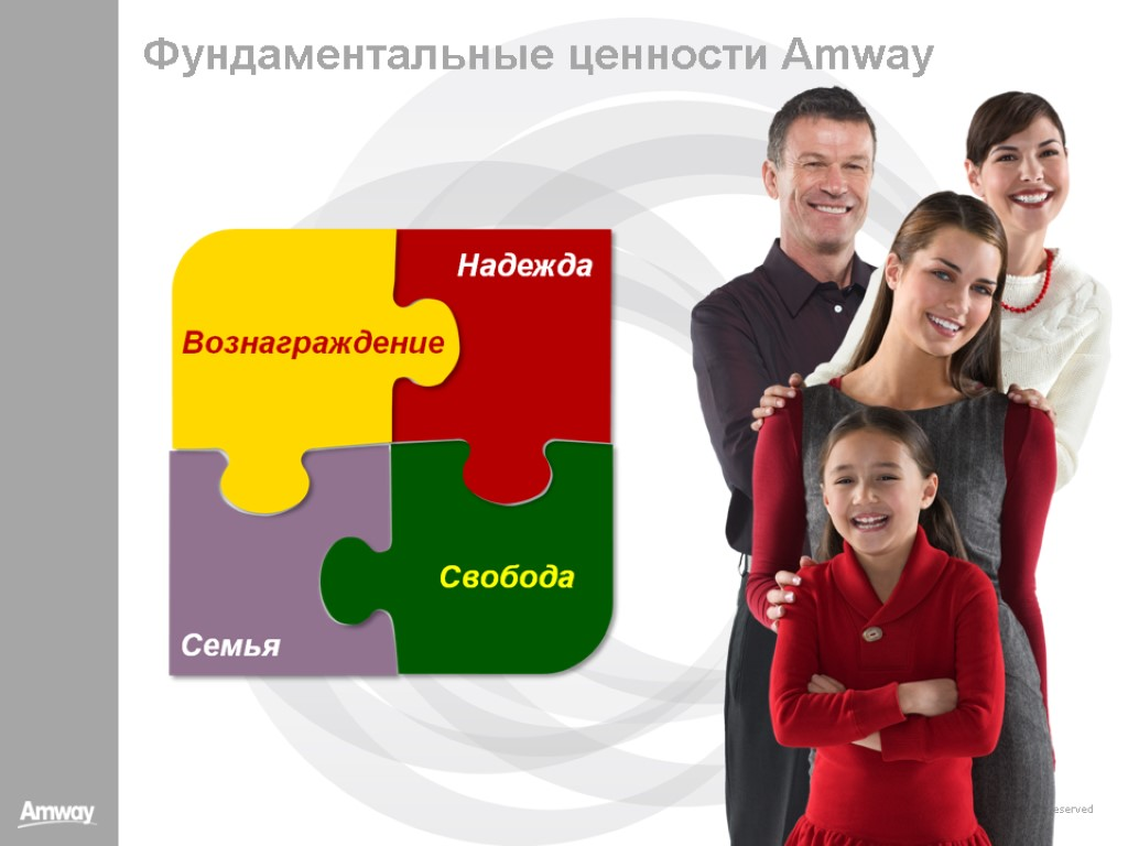 factors affecting amway business Sociocultural factors are customs the marketing of a small business can be successful by building its advertising social factors affecting consumer.
