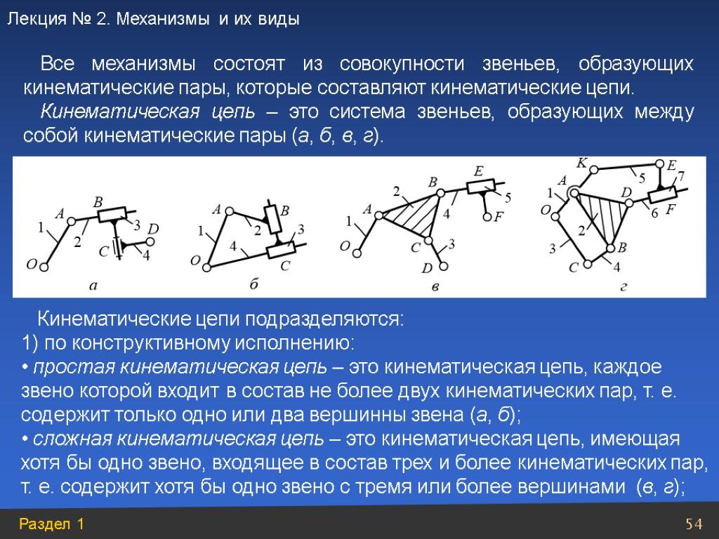 Кинематическая схема передачи движения