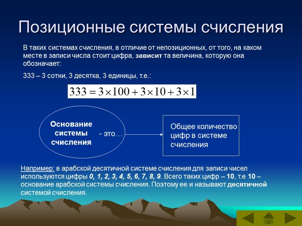 картинки с позиционными системами счисления думаю, чтоб политики