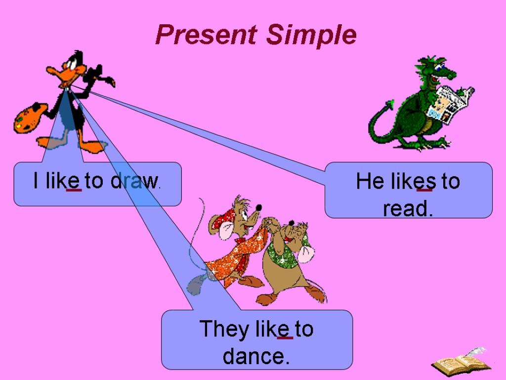 Present Simple - Czasy teraźniejsze - angielski.nauczaj.com