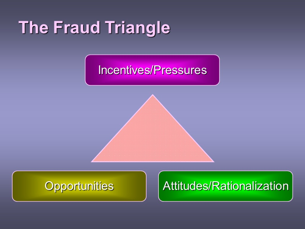 fraud triangle not good enough