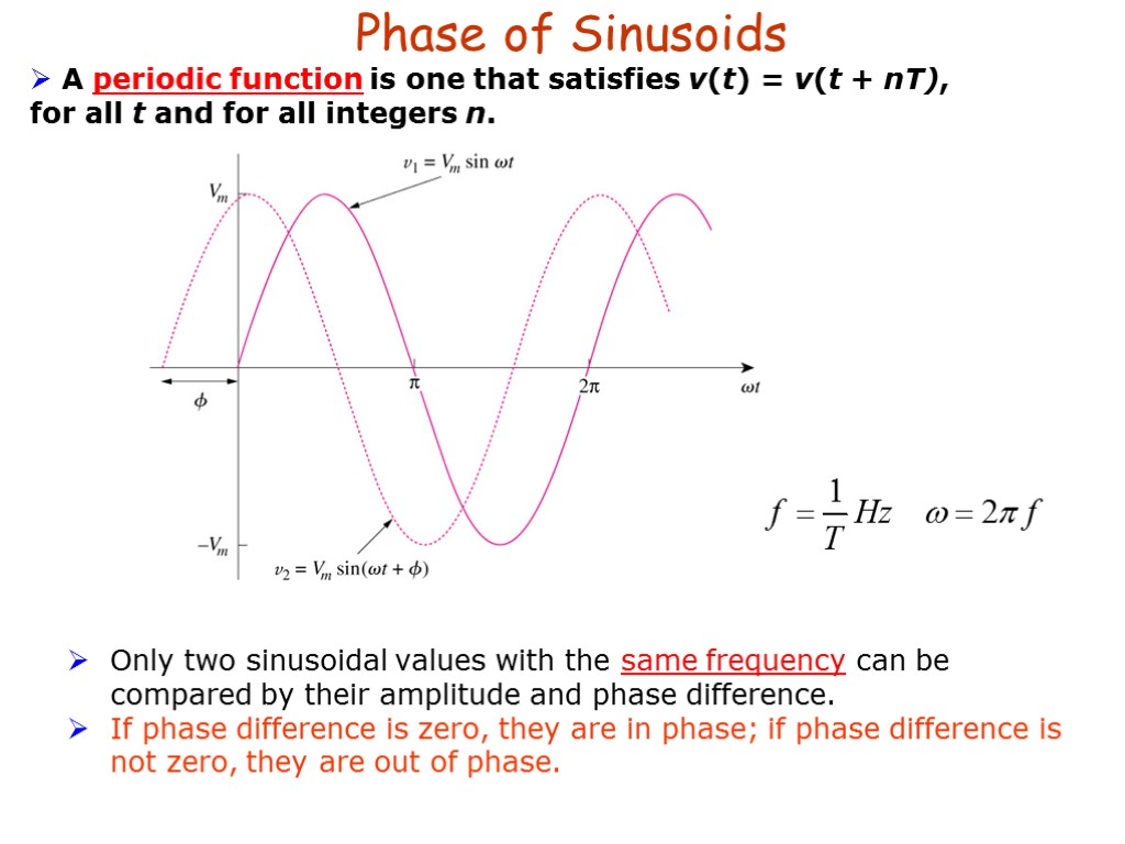 Foundation Of Electrical Engineering 2 Egr 213 Sinusoids Phasor Diagram A Sinusoidal Waveform Phase Periodic Function Is One That Satisfies Vt