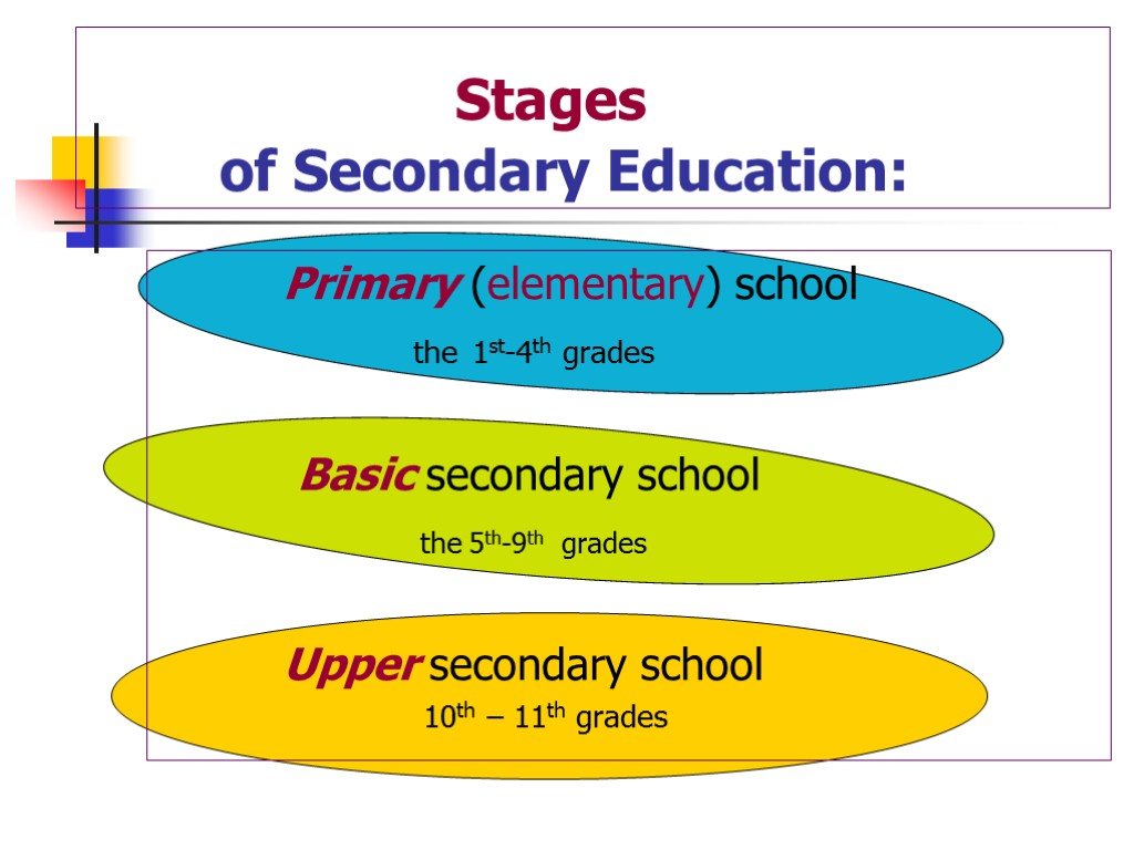 educational stages essay Piaget's theory has had a major impact on the theory and practice of education children in each of piaget's four stages of a few essay questions on a test.