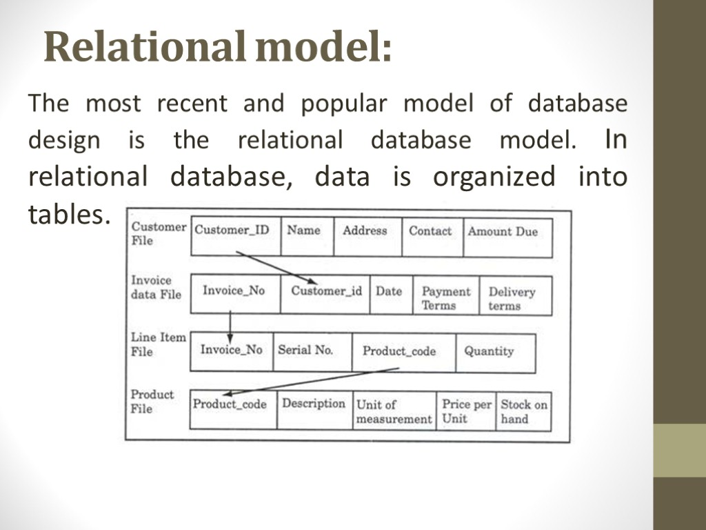 relational database Relational database definition, an electronic database comprising multiple files of related information, usually stored in tables of rows (records) and columns (fields), and allowing a link to be established between separate files that have a matching field, as a column of invoice numbers, so that the two files can be queried simultaneously by.