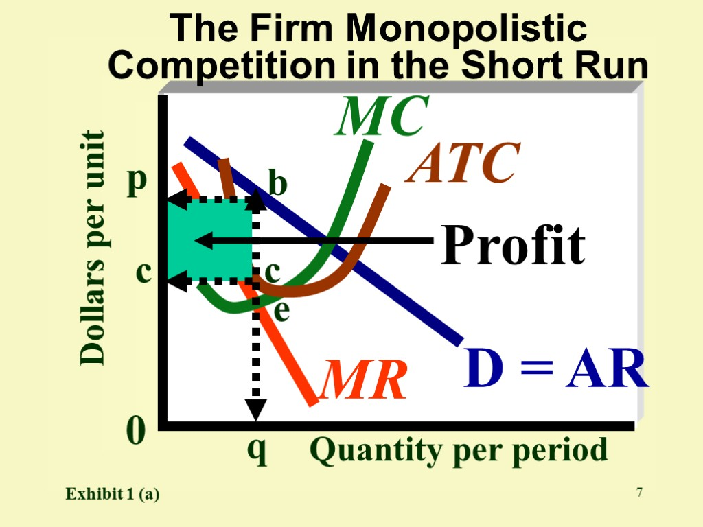 what is a monopolistic competition Here are 12 monopolistic competition examples and 33 oligopolistic examples from around the globe these examples of monopolistic competition come from.