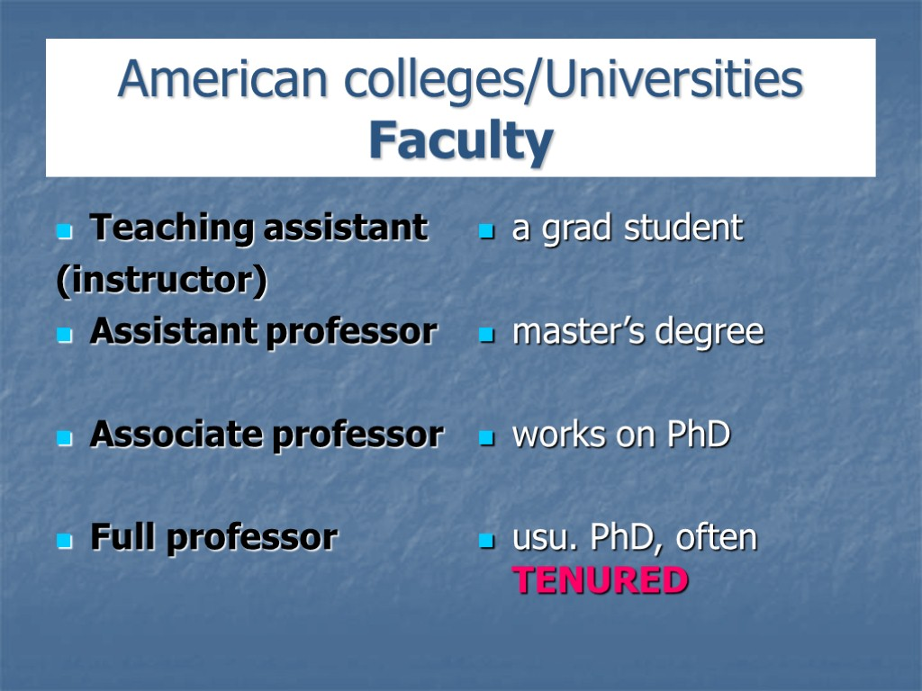 American colleges/Universities Faculty Teaching assistant (instructor) Assistant professor Associate professor Full professor a grad