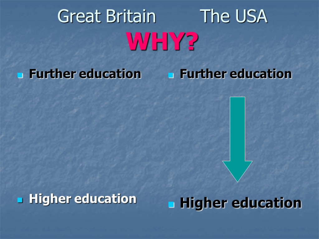 Great Britain The USA WHY? Further education Higher education Further education Higher education