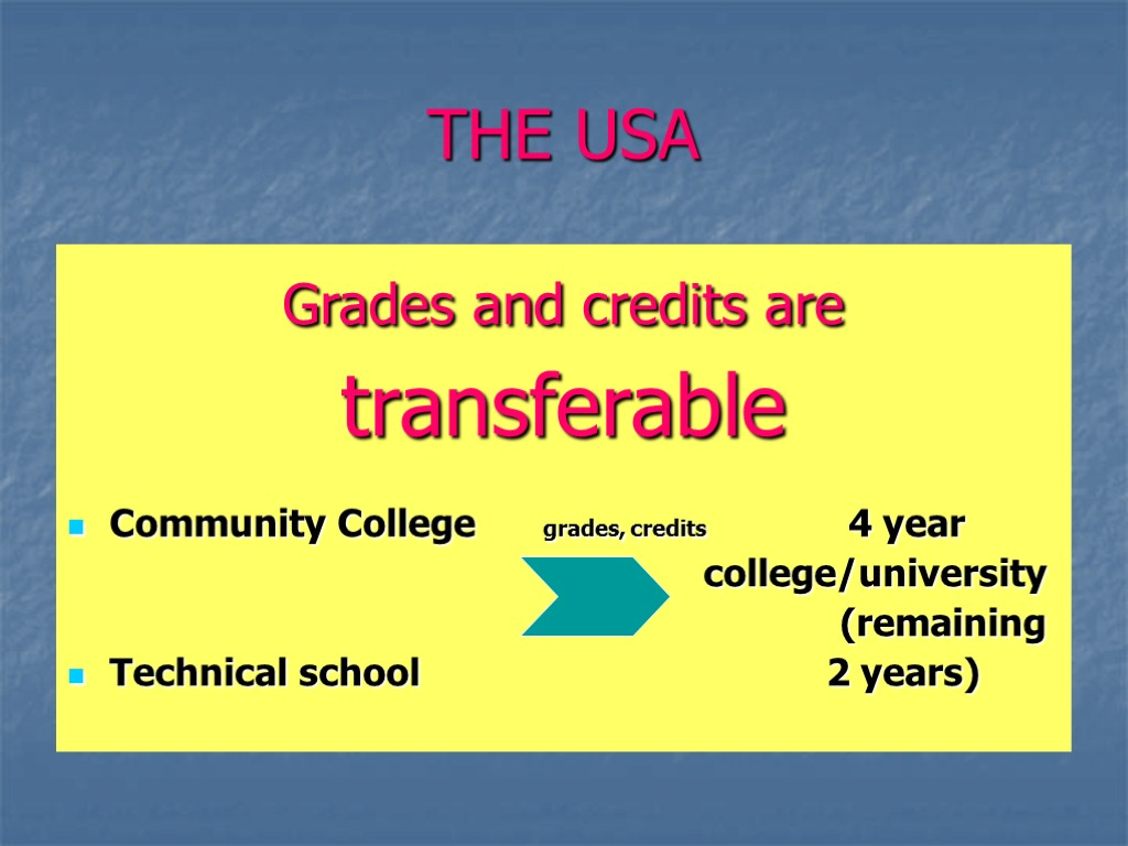 THE USA Grades and credits are transferable Community College grades, credits 4 year college/university