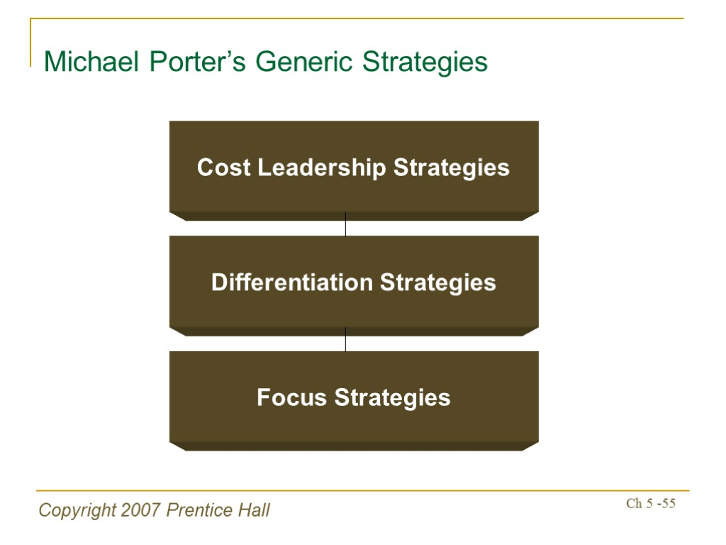 michael e porter known as generic strategies This 5 forces analysis is just one part of the complete porter strategic system the other elements are strategic groups (also called strategic sets), the value chain, the generic strategies of cost leadership, differentiation, and focus, and the market positioning strategies of value based, needs based, and access based market positions.