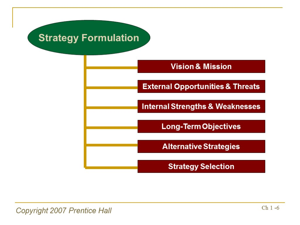 intel vision mission objective strategy