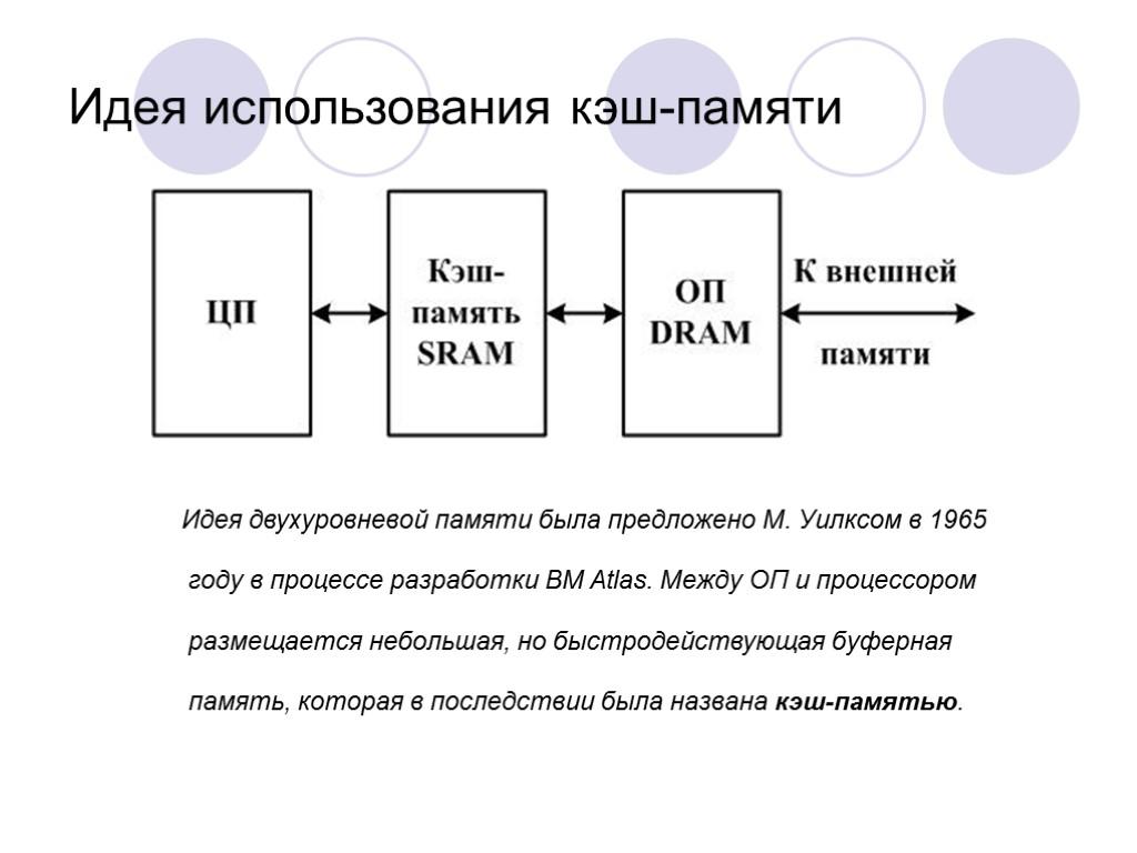 sochinenie-temu-cache-pamyat-processor-ppt-mgu-mezhdunarodnoe