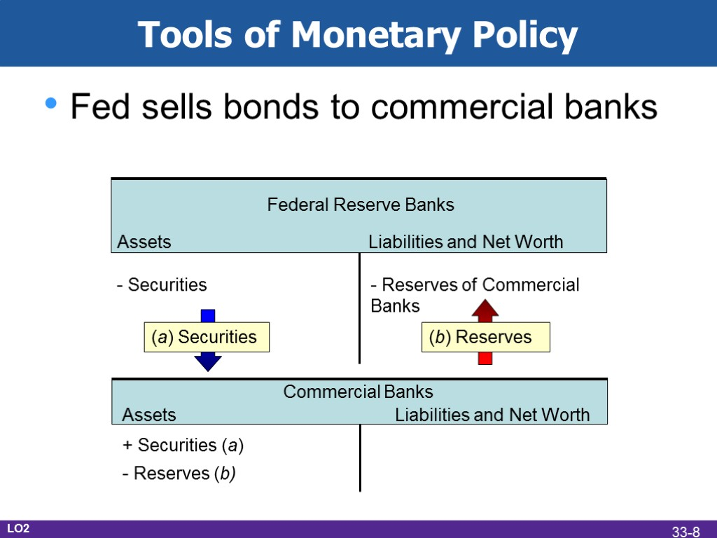 policy tools The federal reserve board of governors in washington dc board of governors of the federal reserve system the federal reserve, the central bank of the united states, provides the nation with a safe, flexible, and stable monetary and financial system.