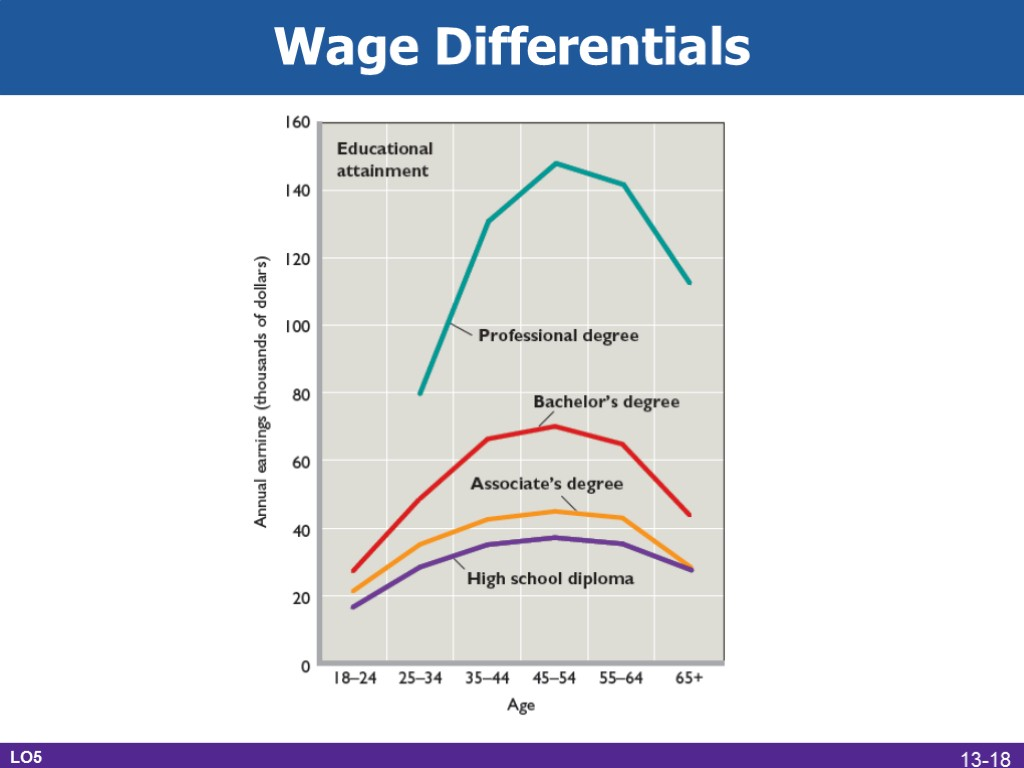 australias wage determination system The fair work commission increased australia's minimum wage by 35 percent to aud 7192 a week starting on july 1st, 2018, citing a healthy national economy and labour market.
