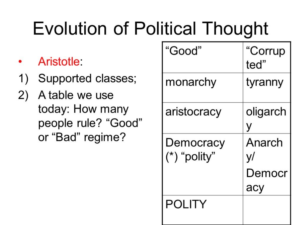 Ethics and Politics  Ethics and Politics Main questions: