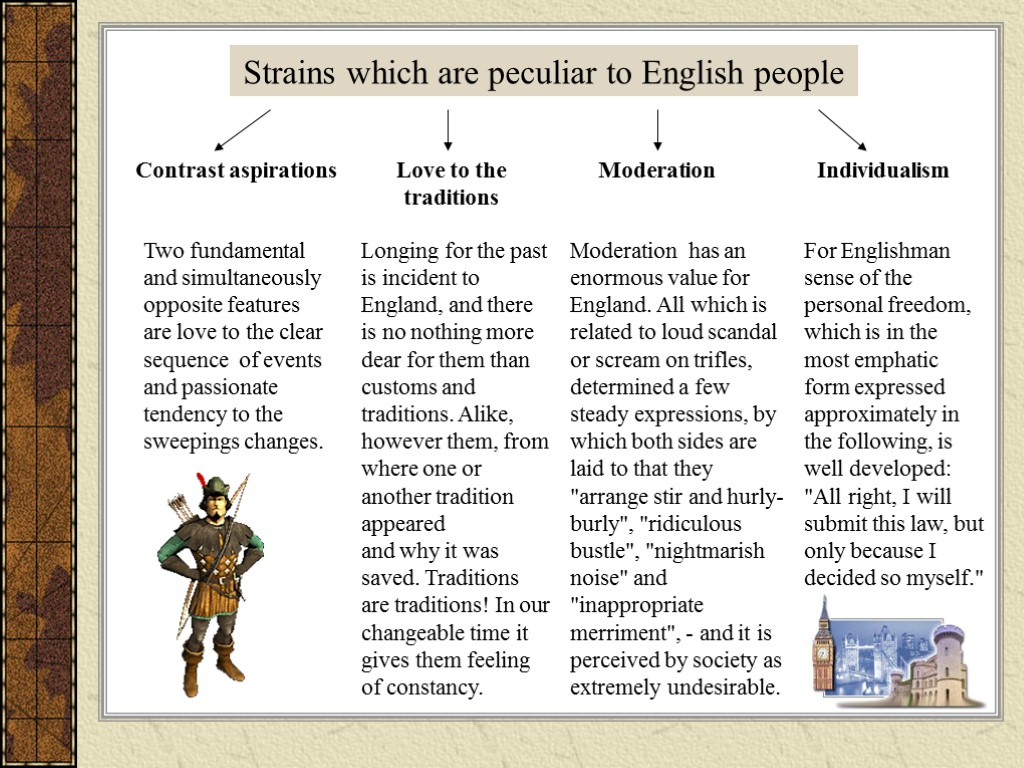 the traditional rights of englishmen