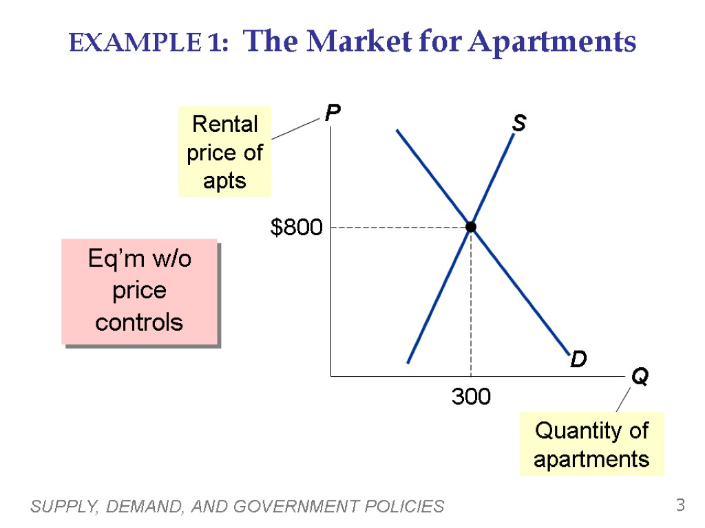 supply and demand example of What is the law of demand in economics - definition & example impacts on supply & demand what is the law of demand in economics - definition & example.