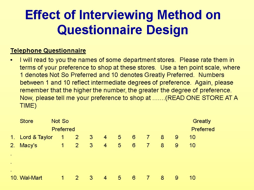 Effect of Interviewing Method on Questionnaire Design Telephone Questionnaire I will read to you