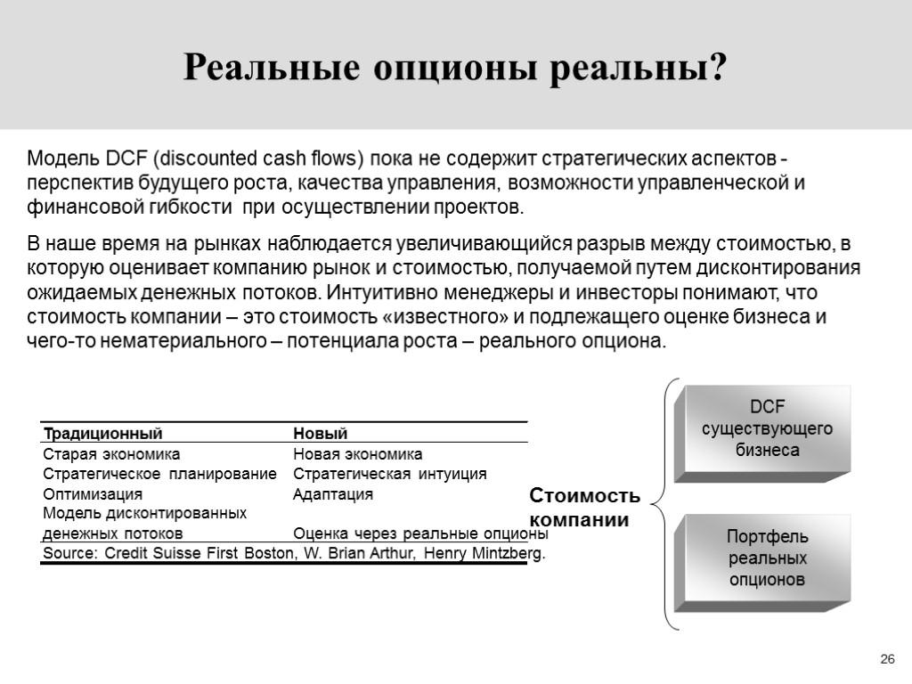Модель Реальный Опционов