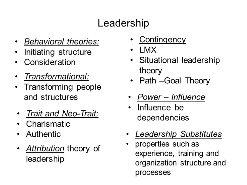 leadership behavior power and influence process of