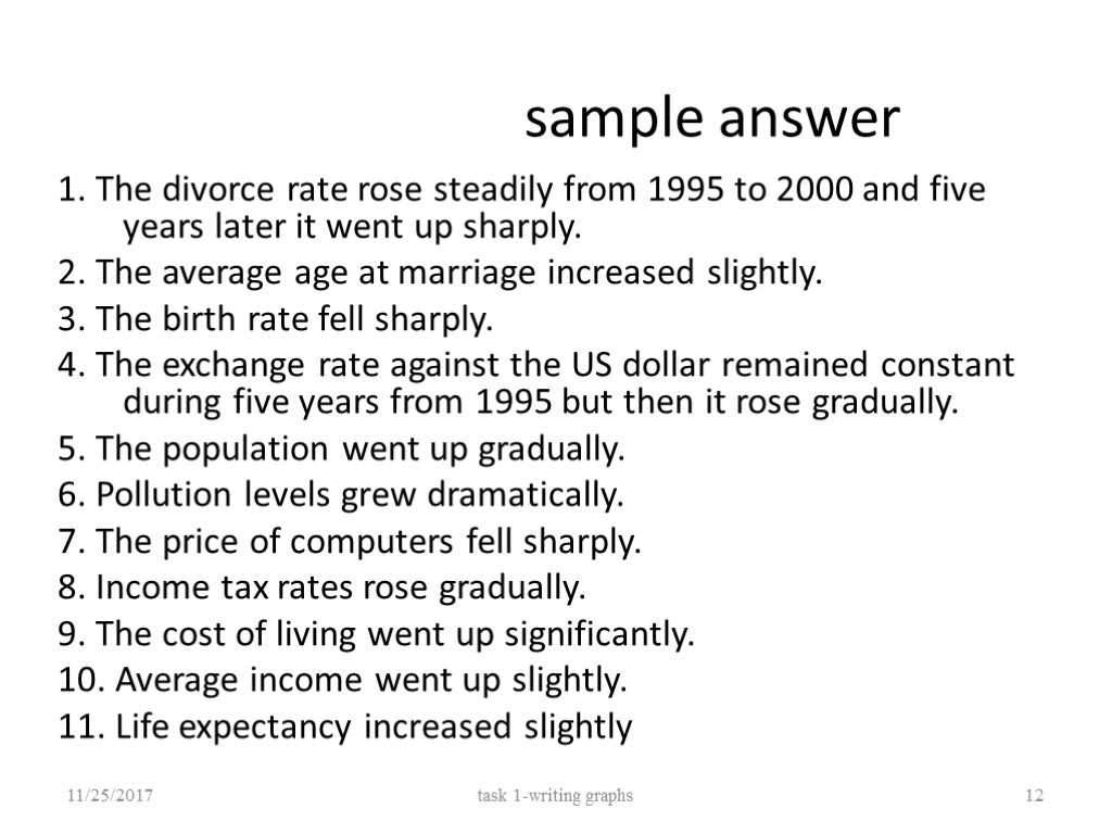 divorce rates rising steadily in america in recent years