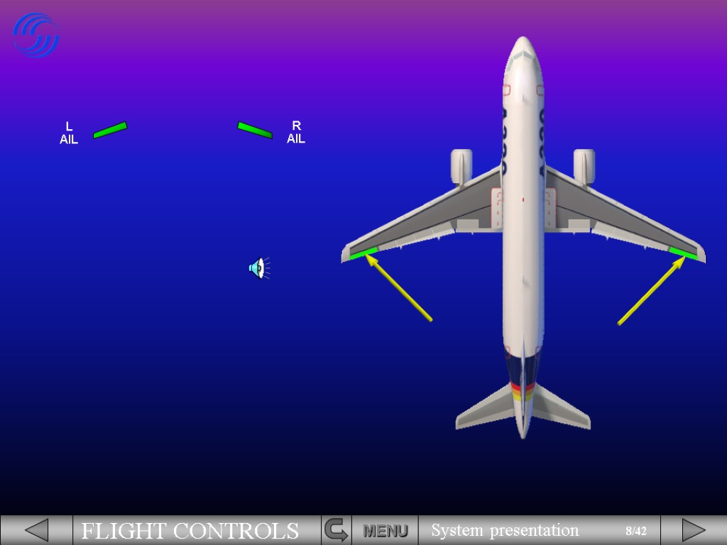 aircraft secondary flight control surfaces essay All the information will transmits to the air traffic control system is an integrated primary and secondary surveillance radar (flight, pilot, aircraft.