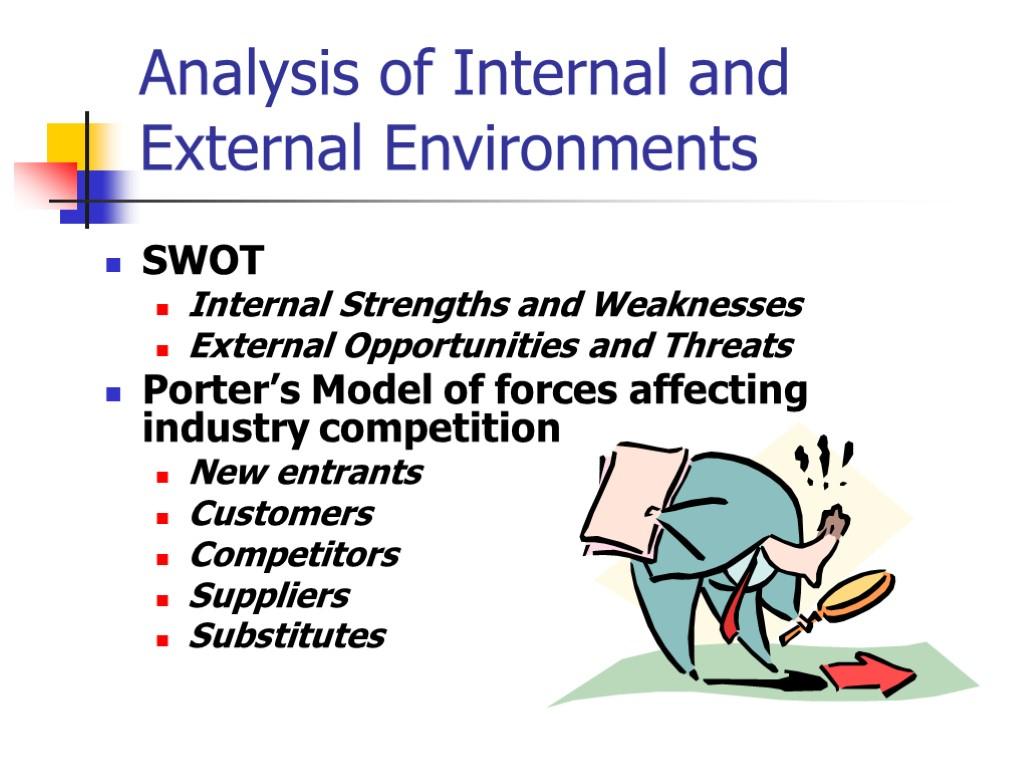 external and internal environments