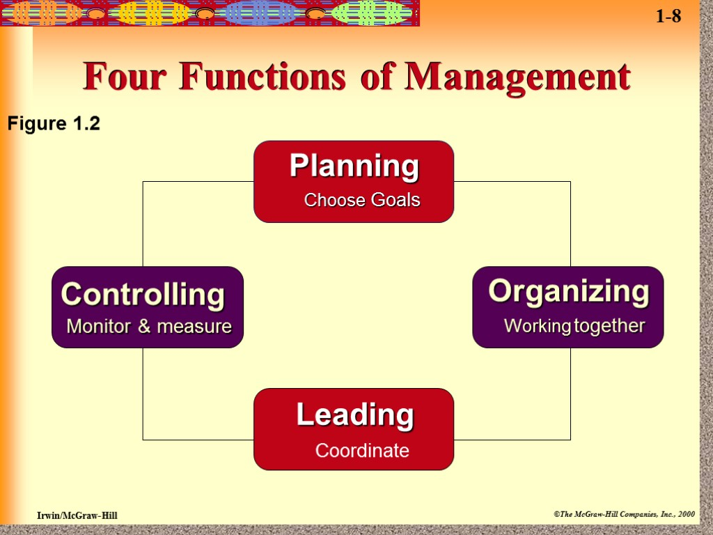 four function of management essay