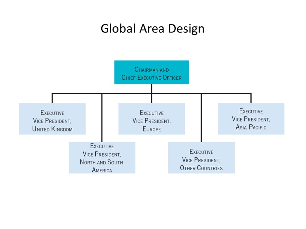 global and domestic organization Ge global growth & operations investor meeting march 7, 2012 caution concerning forward-looking statements: this document contains forward-looking statements - that is, statements related to future, not past, events.