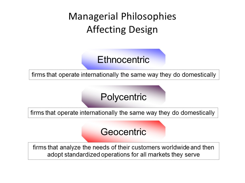 examples of ethnocentric and geocentric predisposition Other strategic predispositions such as ethnocentric, regiocentric or geocentric approach may not be for example, ethnocentric predisposition may not be.