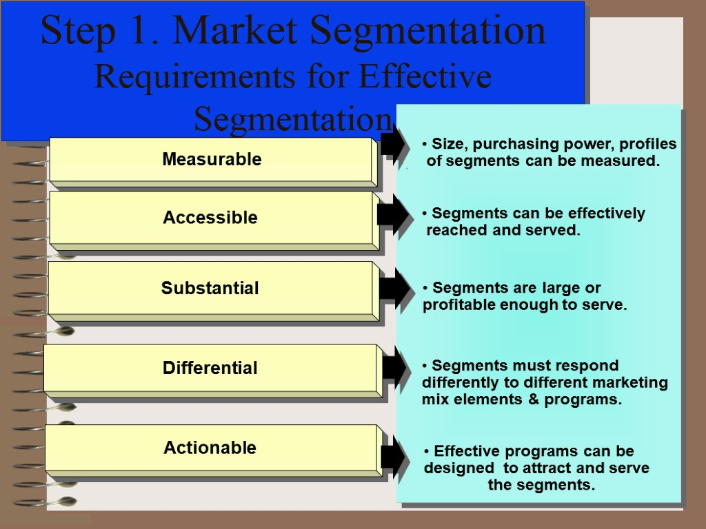 segmentation of sbi Account segmentation must be brought into the field to make a difference.