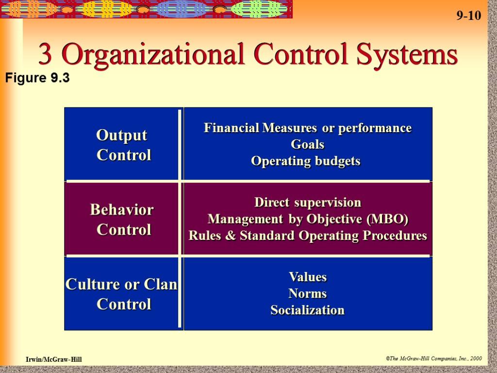rtt2 organizational systems