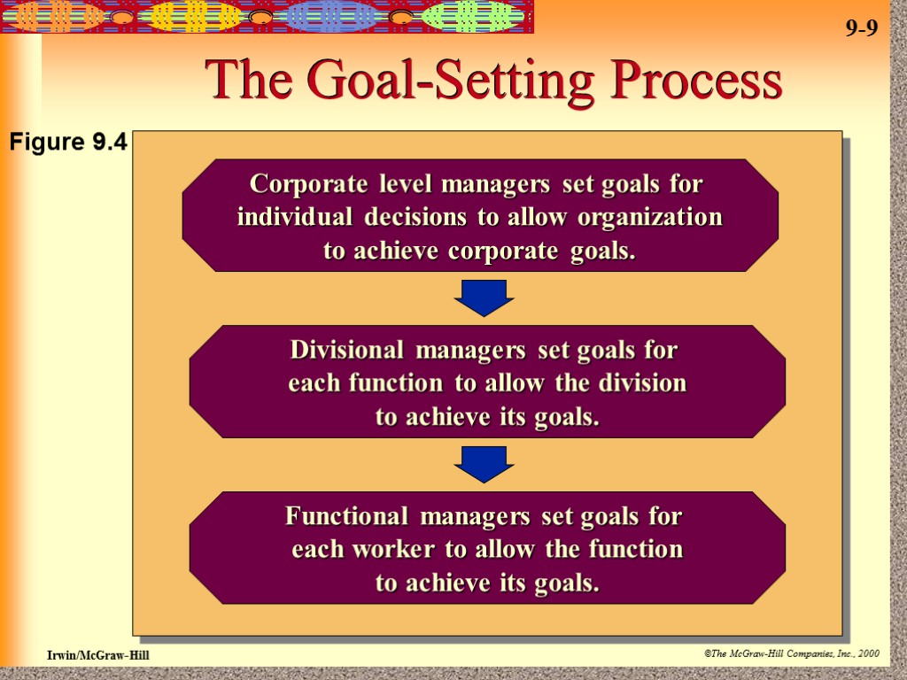 the process of achieving organisational goals 'management is the process of achieving organisational goals through the four functions of management, planning, organising, leading and controlling (davidson, 2006: 5) for the reason that management involved with such variety of activities that basically would affect the proper function and.