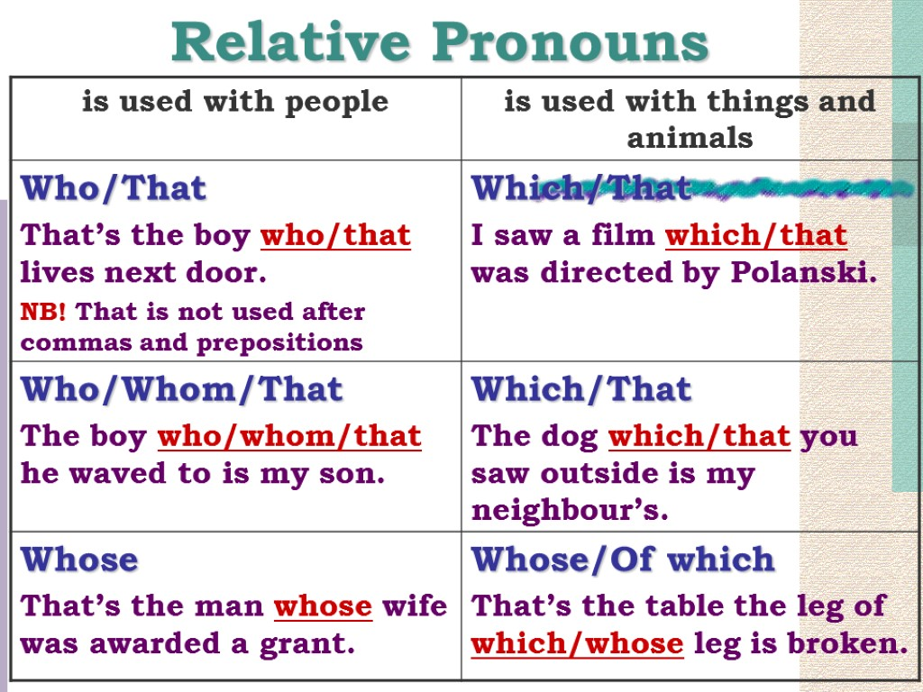 English exercises Relative Clauses