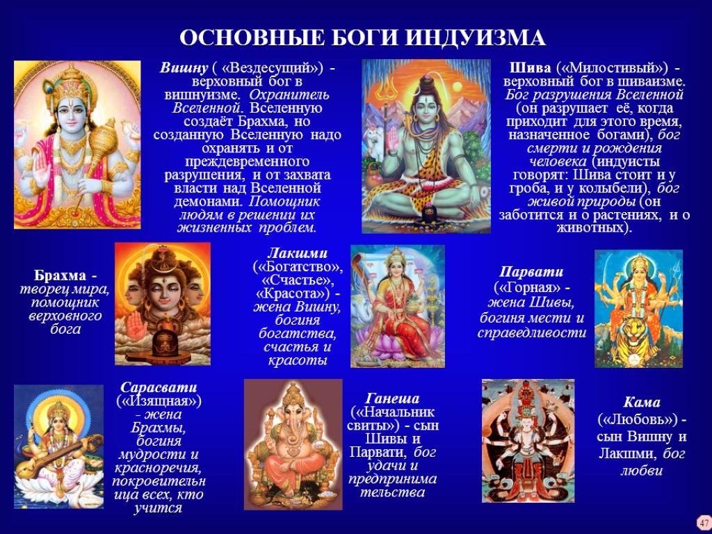 боги индии в картинках с названиями роддома выписали