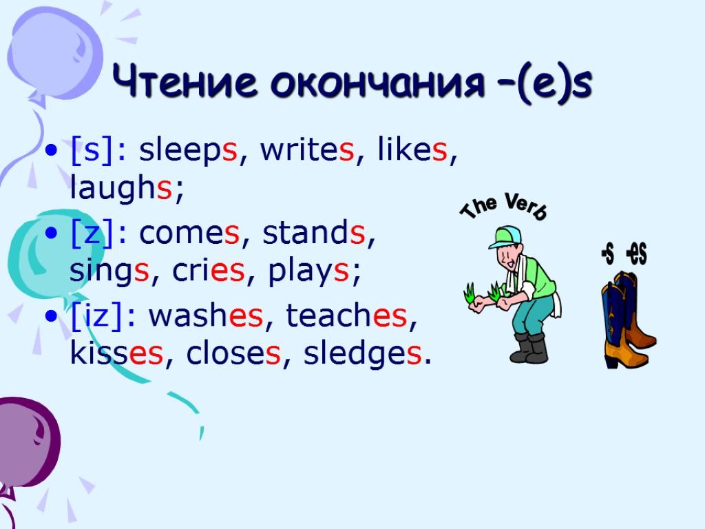 Примеры Present Simple Предложения с переводом10