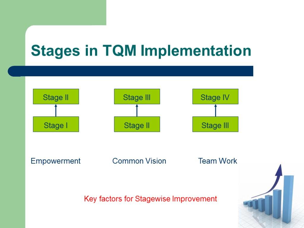 tqm philosophers Tqm philosophy 1 customer focusmanaging continuoussupplier improvement quality total quality management process employeemanagement empowerment product design.
