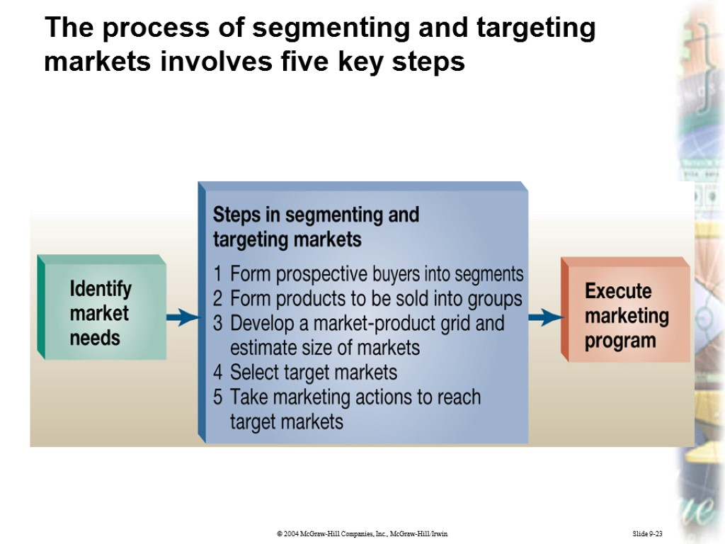 oxiclean market segments and targets Target's marketing stratgy (wal-mart vs target customers) market segmentation the store offers a wide range of selling from clothes (male and female).