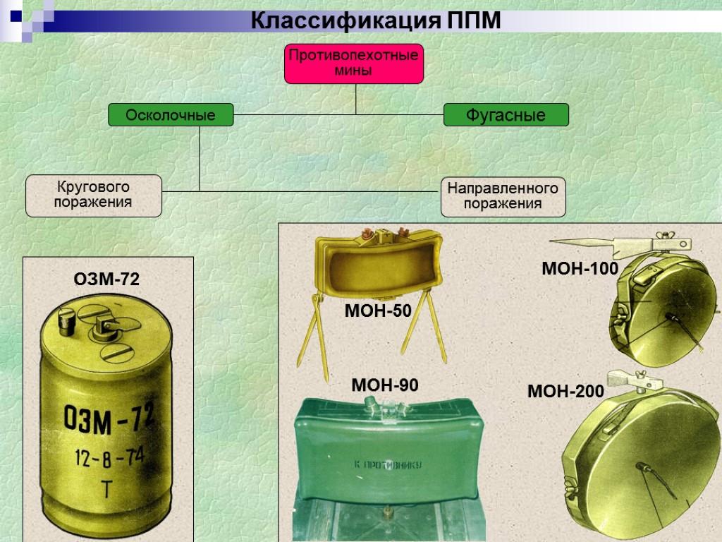 противопехотные мины фото описание вот этом году
