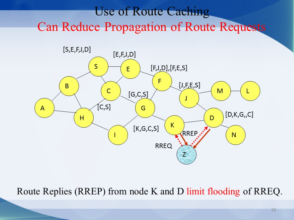 16 Use of Route Caching Can Reduce Propagation of Route Requests Route Replies (RREP)