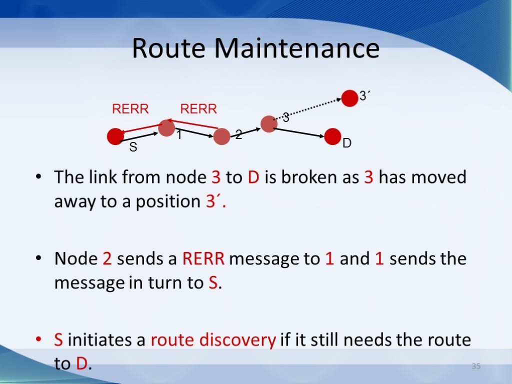 35 Route Maintenance The link from node 3 to D is broken as 3