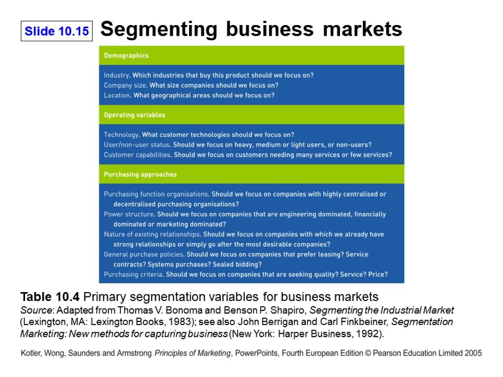 nike market segmentation and positioning
