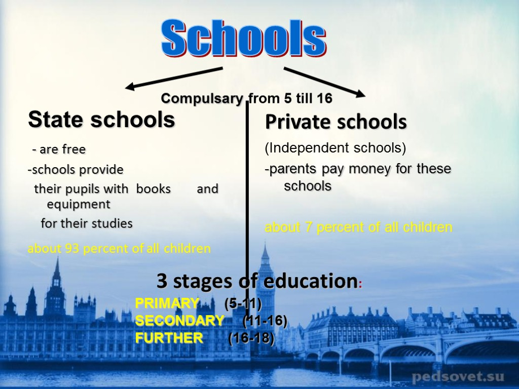 a comparison of public and private schools in the united states Private versus public it's a debate that rages across the playgrounds and living rooms of america in fact, according to a 2009 greatschools and harris interactive poll, nearly one in four parents are currently considering switching their child's school either from private to public or public.