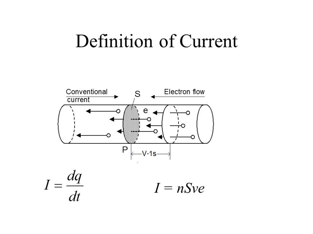 electric current definition of current electromotive force ohm's