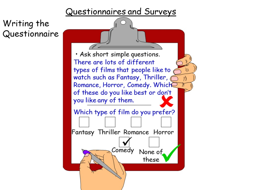 Short and Simple Questionnaires and Surveys Writing the Questionnaire Ask short simple questions. 