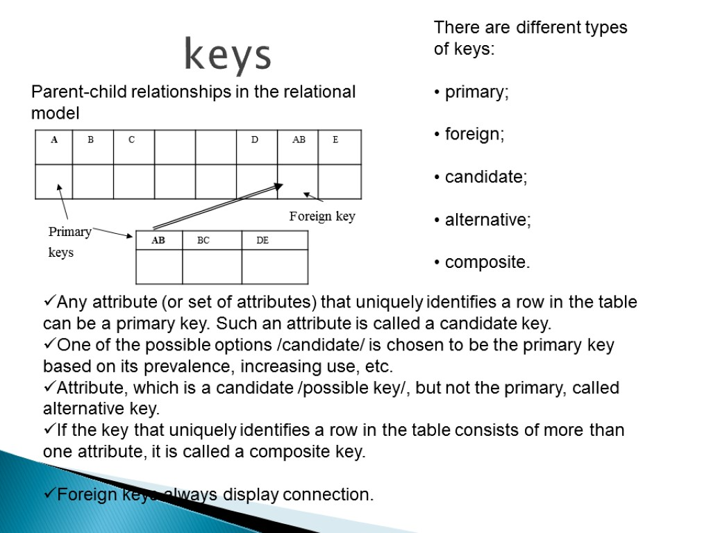 keys Parent-child relationships in the relational model There are different types of keys: primary;