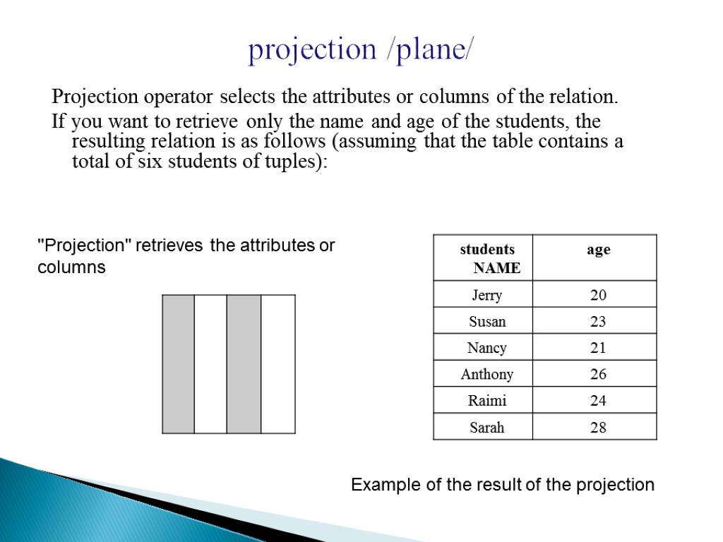 projection /plane/ Projection operator selects the attributes or columns of the relation. If you