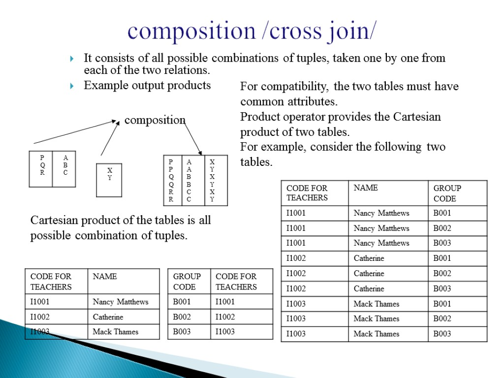 composition /cross join/ It consists of all possible combinations of tuples, taken one by