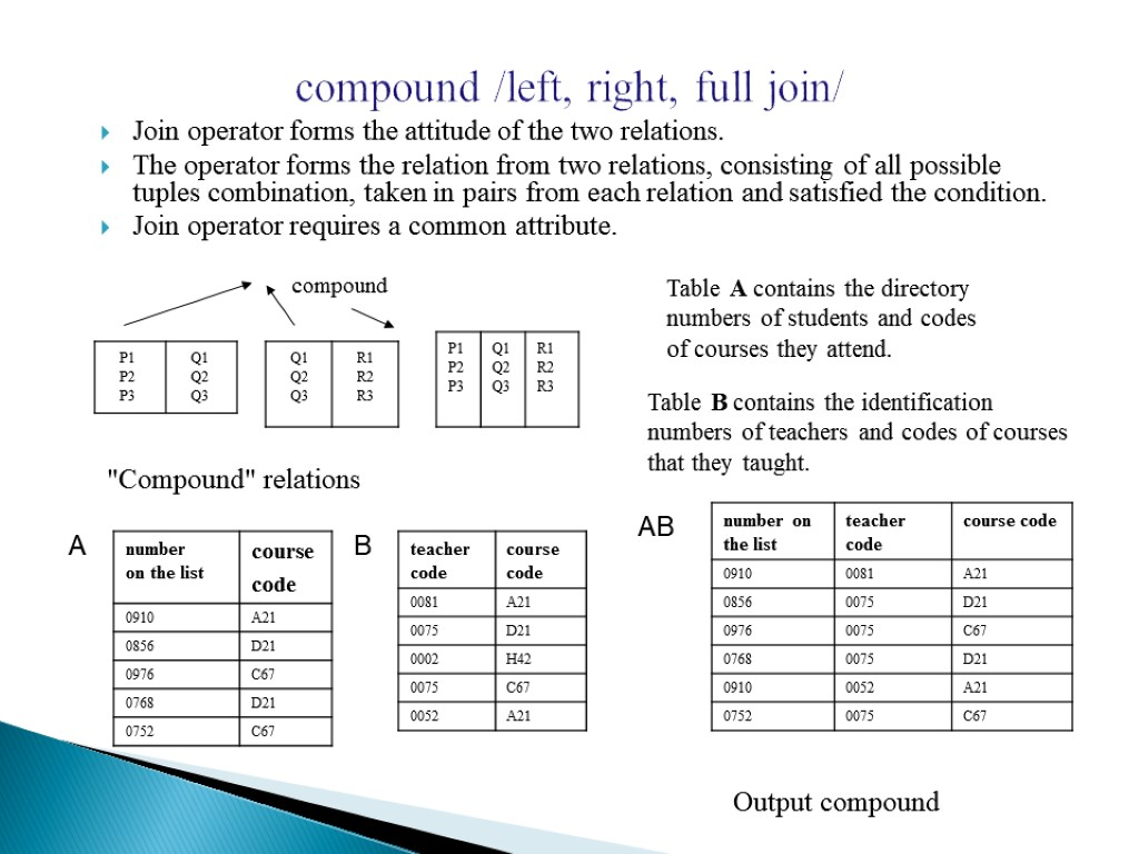 compound /left, right, full join/ Join operator forms the attitude of the two relations.