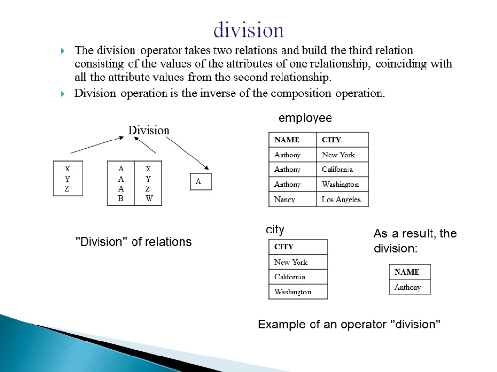 division The division operator takes two relations and build the third relation consisting of